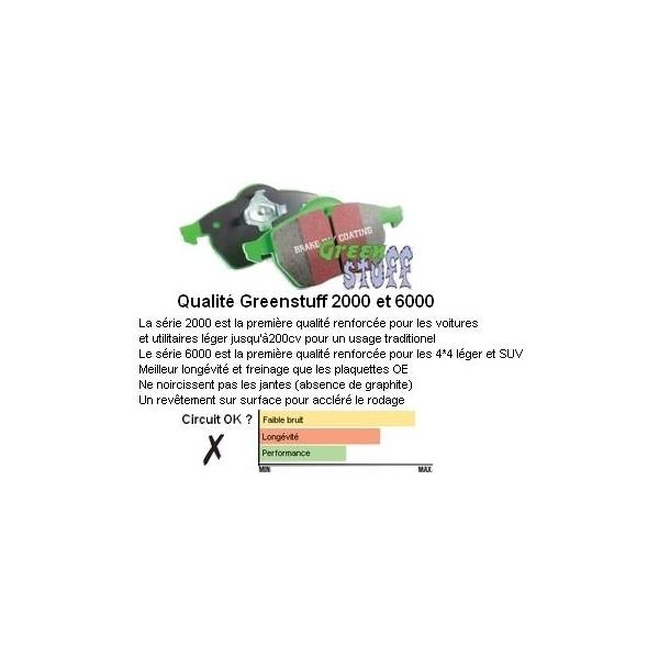 Plaquettes de frein arrière Greenstuff EBC Audi TTS 8J